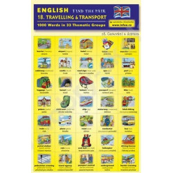 18. Travelling & Transport - Find the pair game (Bilingual Czech-English Memory Cards)